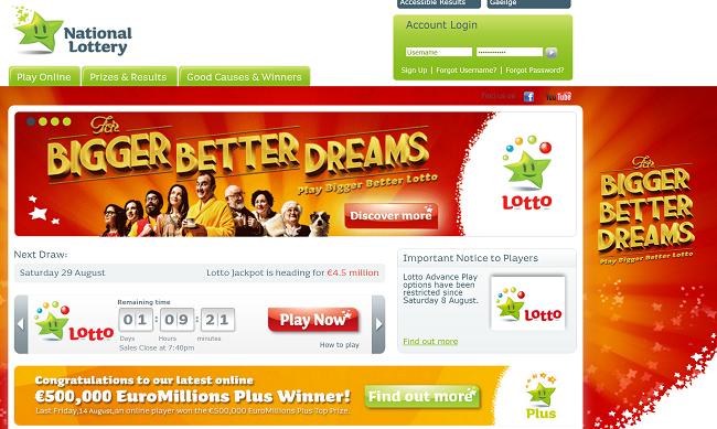 loterij ierland