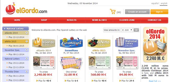 el gordo spaanse loterij