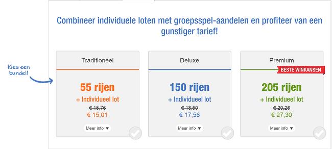 Een voorbeeld van groep en bundelspelen voor een Europese loterij. Kies dus voor meerdere rijen en betaal minder.