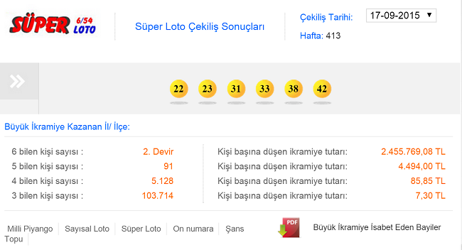 super lotto turkije