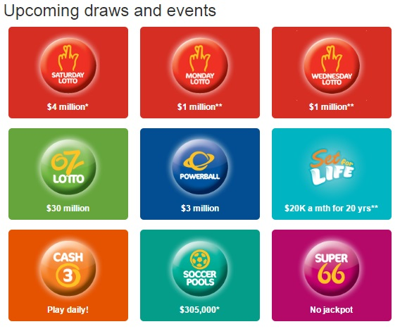 lotto australie