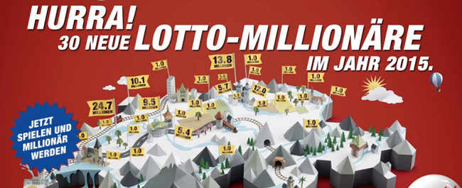 swiss-lotto-winnaars